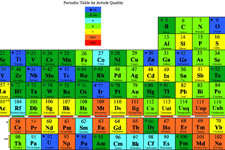 Different atomic mass periodic table best of file periodic table black and white save periodic table with atomic mass not rounded copy periodic table the documents urtaz Gallery