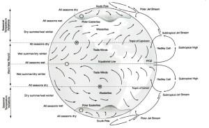 File:Wind diagramjpg  Wikipedia