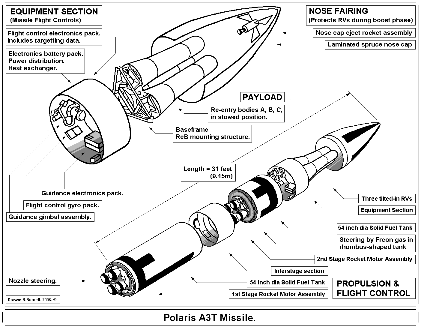 File Polaris A3t Missile