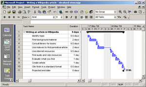 Microsoft Project 2000, showing a Gantt chart