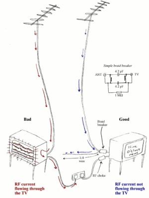 EMC problem (excessive field strength)  Wikipedia