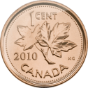 Coins of the Canadian dollar