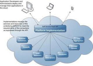 Gestion des applications cloud pour les plateformes