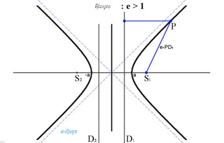 Hyperbola1.png