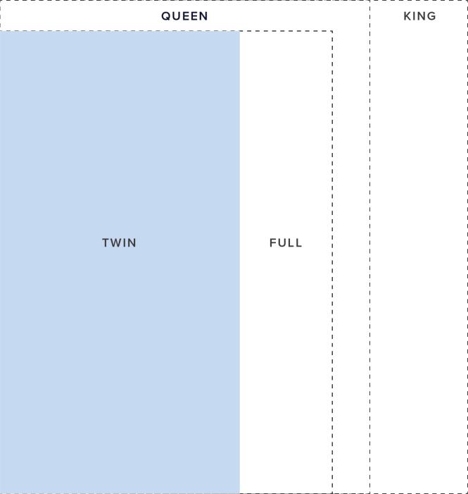 Chart Of Twin Sized Air Mattress Dimensions