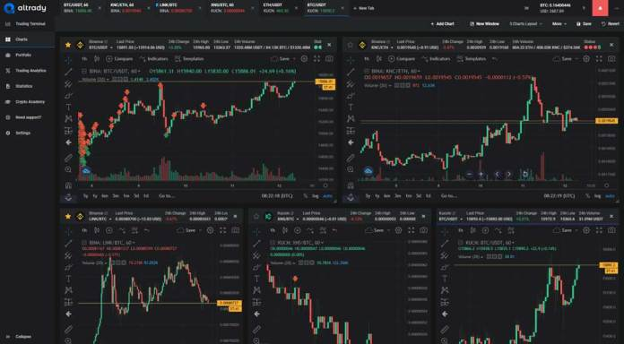 Cryptocurrency Software Charting and Trading PlatformsThe UK banned cryptocurrency   New alert for the world. binance