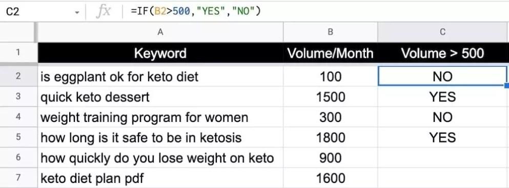 Keyword Google Sheets automation IF function