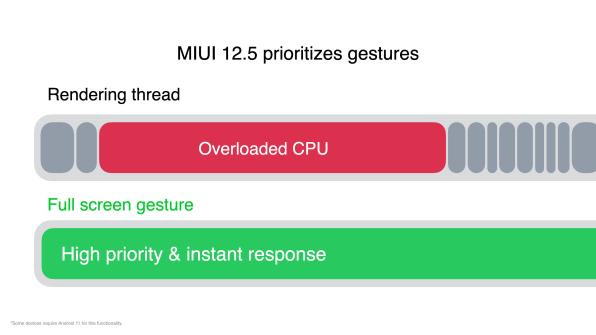 miui-125-2
