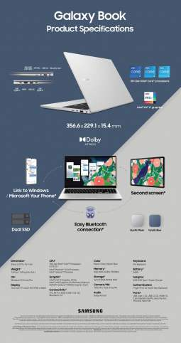 Infographic_Galaxy_Book_210420061209