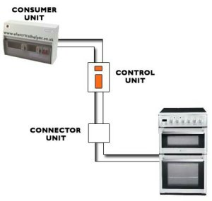 Cooker WiringInstall advice