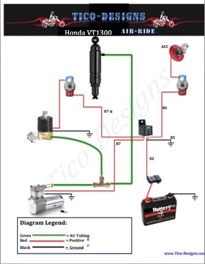 Wiring Diagram For Harley Air Ride | Wiring Library