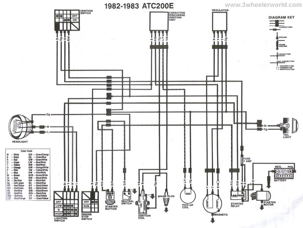 Ez Go Textron Wiring Diagram 48v