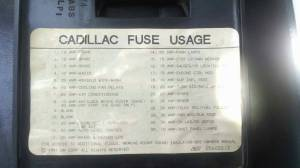 Fuse Box Location, and Fuse Function ID Needed