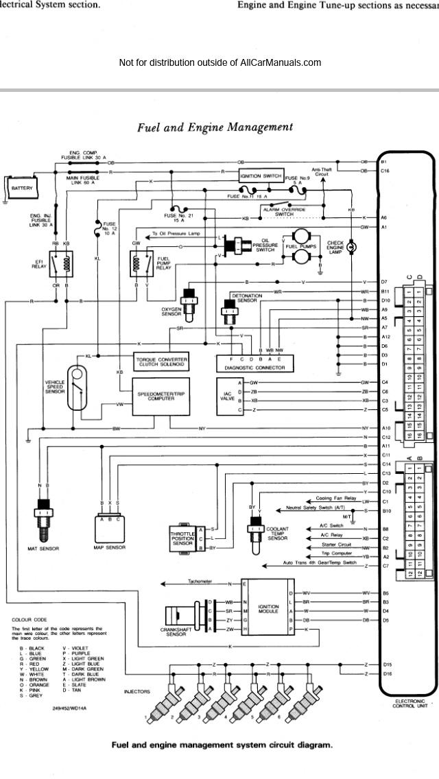 230e W124 Engine Wiring Harness Diagram