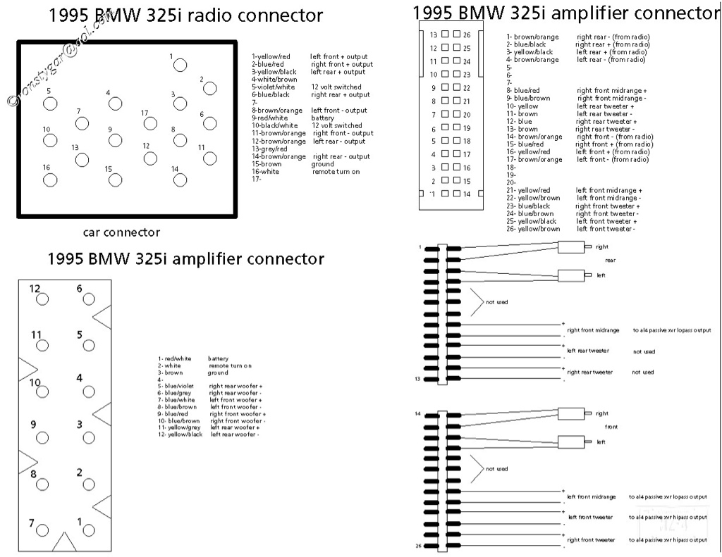 Bmw 325i Radio Wiring Diagram