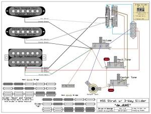 HSS Strat Wiring Diagram For Coil Split Using 3Way Switch