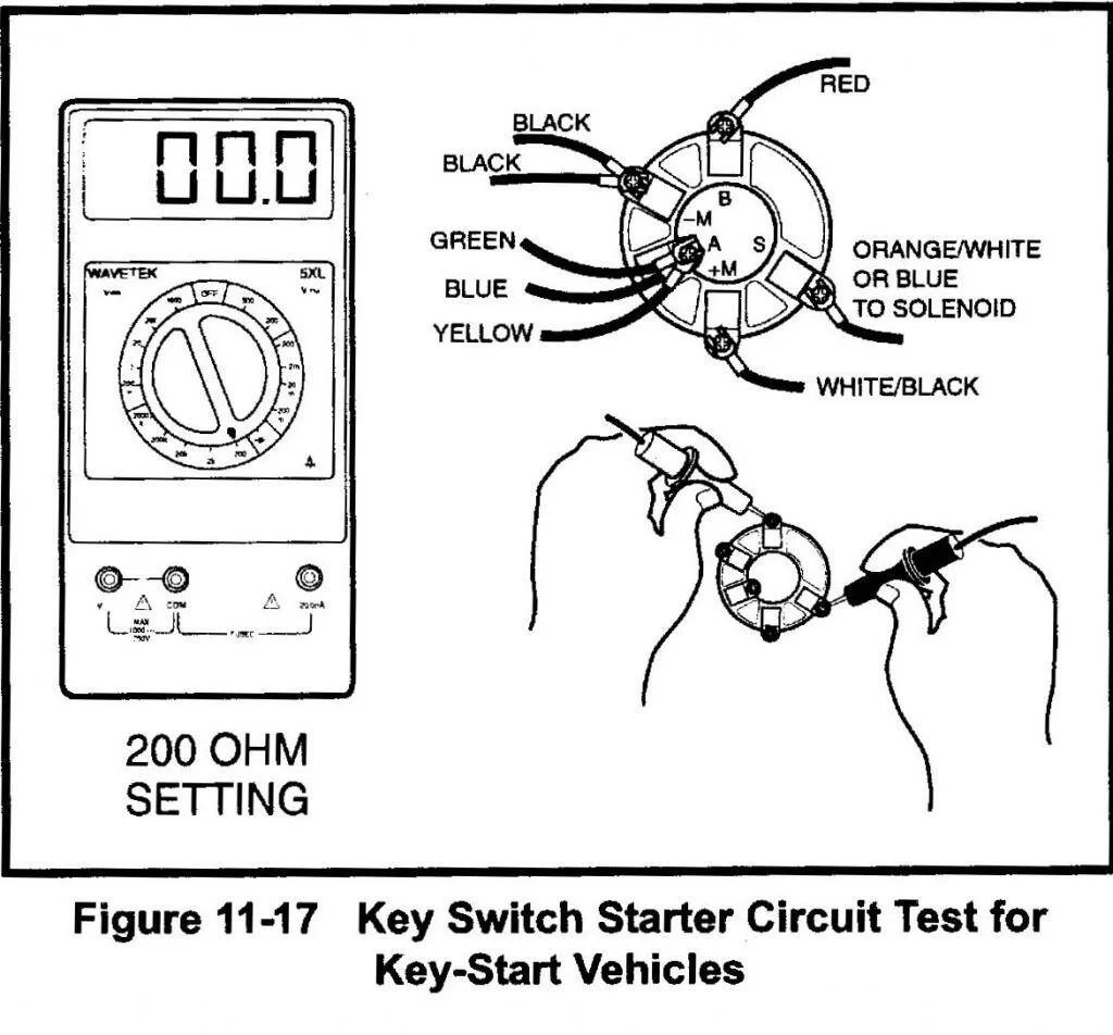 Gas Club Car Wiring Diagram I Need One