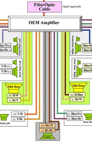 Amplifier wiring diagram help  Bimmerfest  BMW Forums