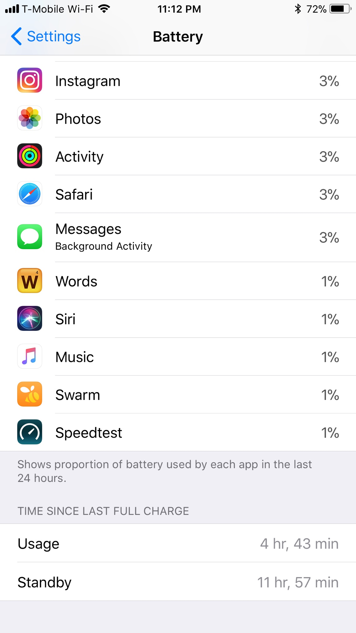Post Your Battery Life Results