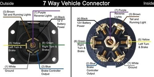 diagram hopkins 7 blade trailer wiring diagram full version