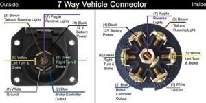 Needed: 7 Blade Trailer Connector Wiring Diagram  Chevy and GMC Duramax Diesel Forum