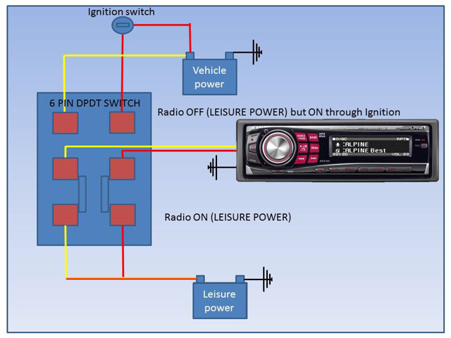 Radio Wiring From Leisure Battery