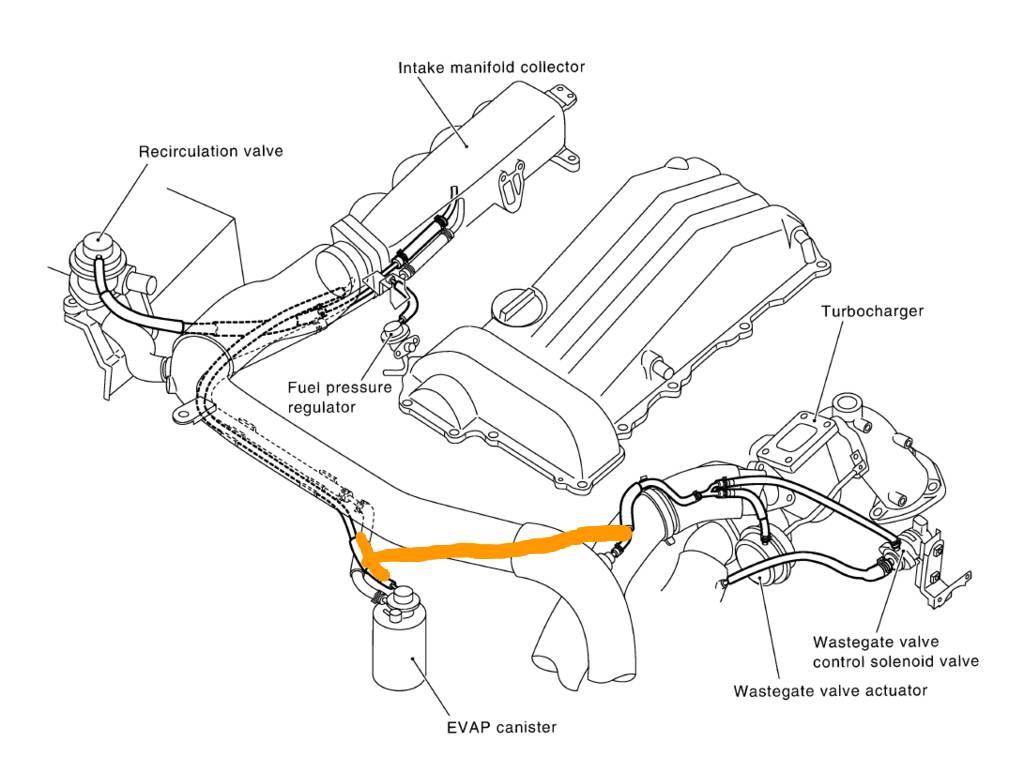 S14 Sr20det Vacuum Lines