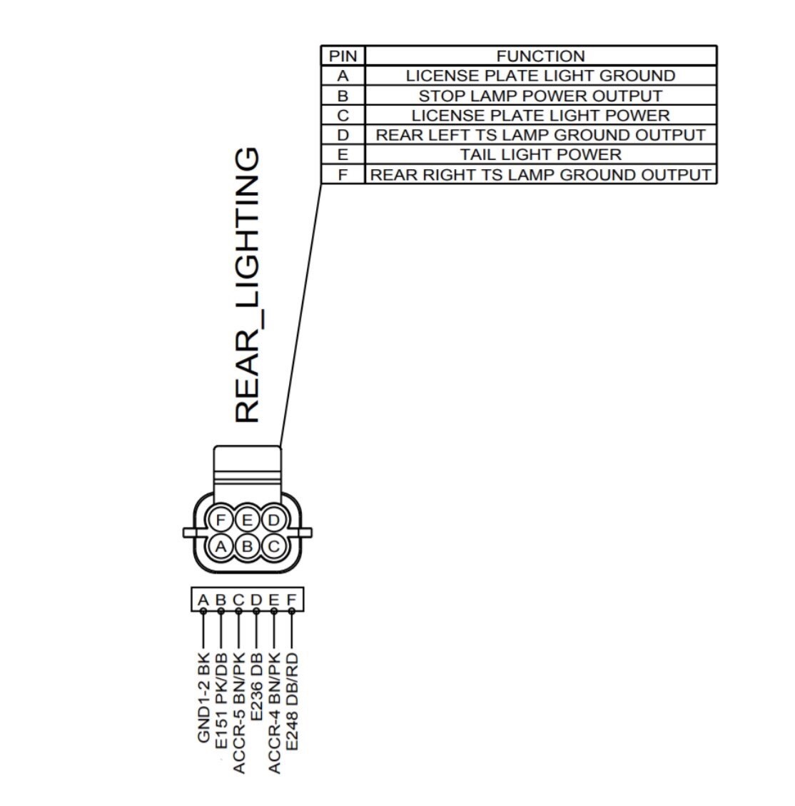 31 License Plate Light Wiring Diagram