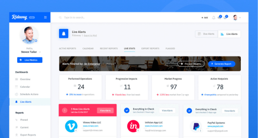 Overview of a dashboard design