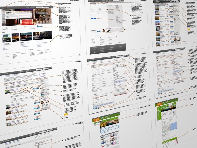 UX - Análisis de datos y auditoría de ux del sitio web