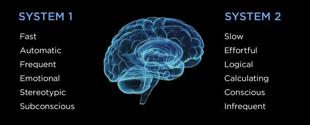 pensamiento rápido y lento en psicología del diseño