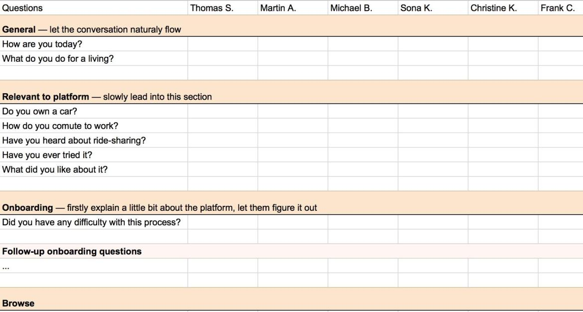 A Google Sheet with customer interview questions