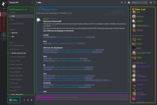 How to Make a Discord Bot: Overview and Tutorial  Toptal