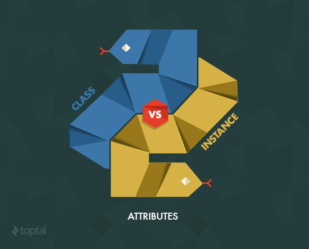 Python class attributes vs. Python instance attributes