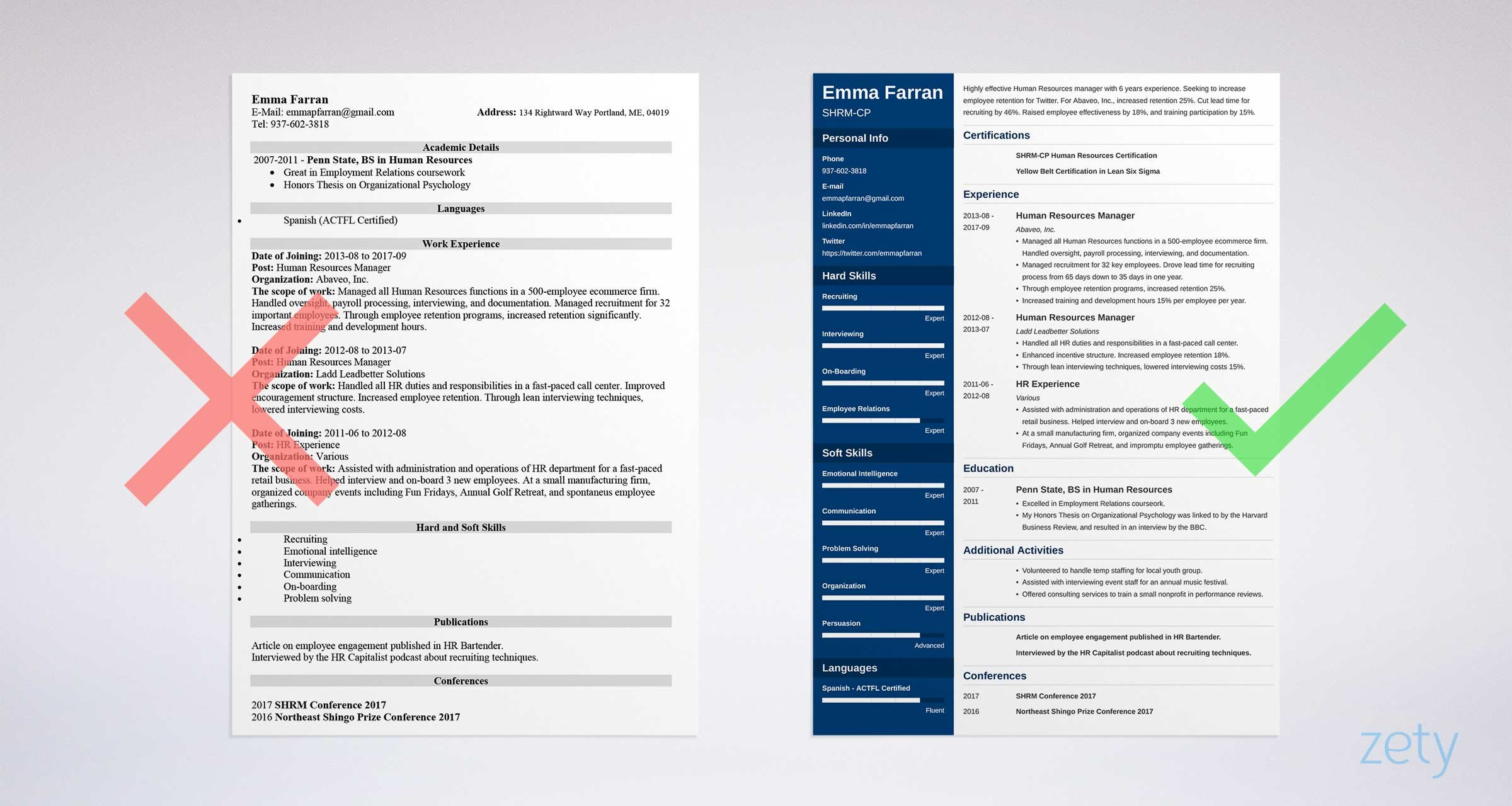 Human Resources Resume Sample And Complete Guide 20