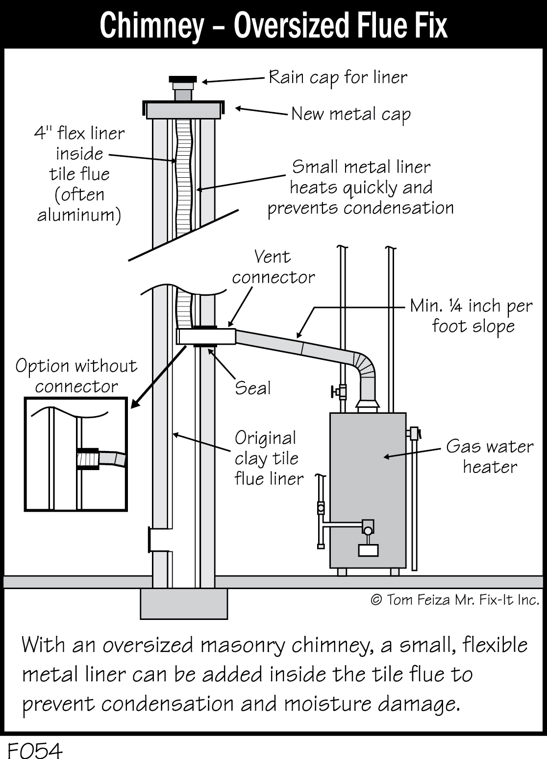Exterior Fireplace Chimney