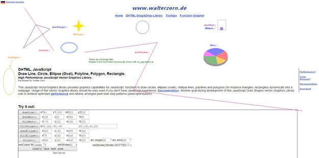 007 jsgraphicsjs - Lista dos melhores plugins JavaScript para criar gráficos circulares