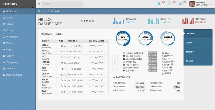 001 bootstrap admin theme 02 - 15 belos templates grátis para o seu admin em Bootstrap