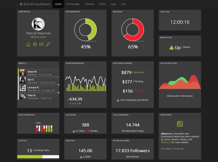 002-Blocks – A Single-Page Widgetised Admin Template