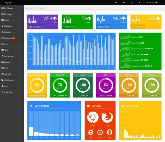 006-Metro Dashboard – A Modern and Clean Admin Template