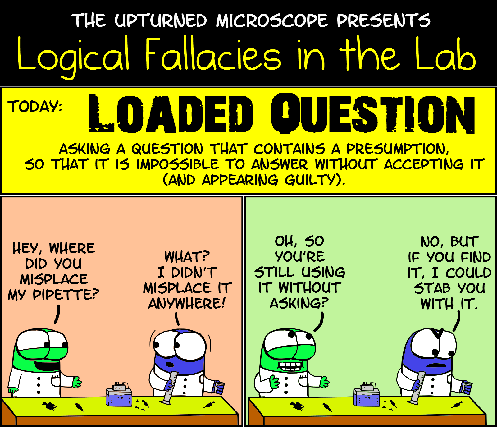 Logical Fallacies Loaded Question