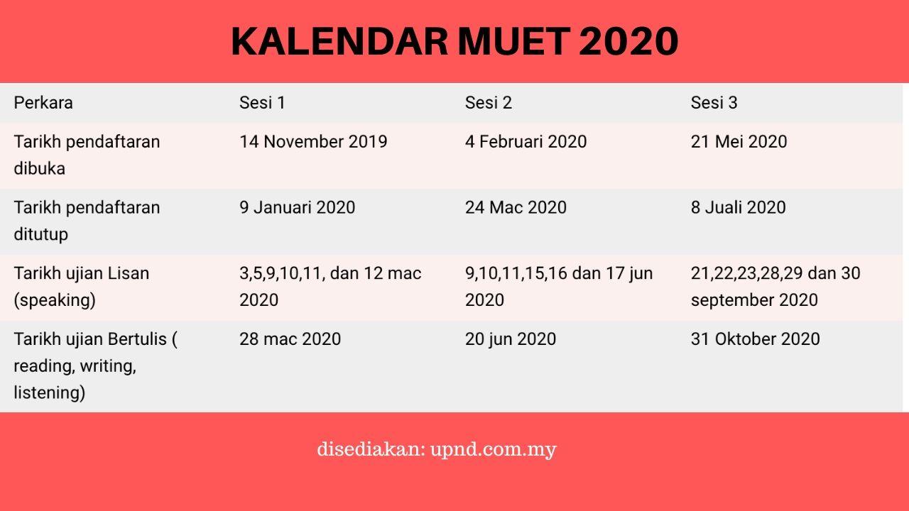 KALENDAR MUET 2020