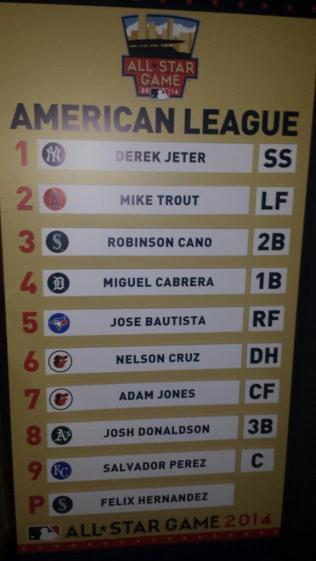 AL All Star Game Starting Lineup