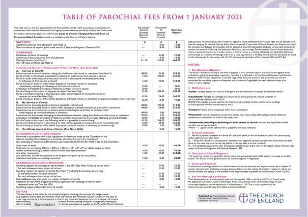 2021 Fees Table P2