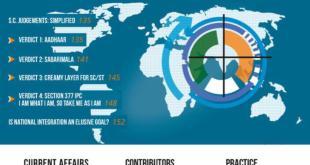 Rau's IAS Focus Monthly Current Affairs magazine October2018