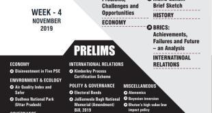 GS SCORE Current Affairs November 2019 Week 4 PDF