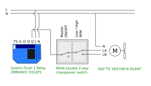 Controlling S&P inline duct fan with a Qubino ZMNHAD1 Flush 1 Relay switch  UptimeFab