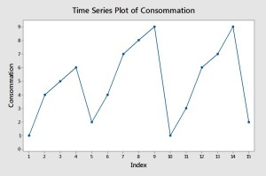time-series-plot