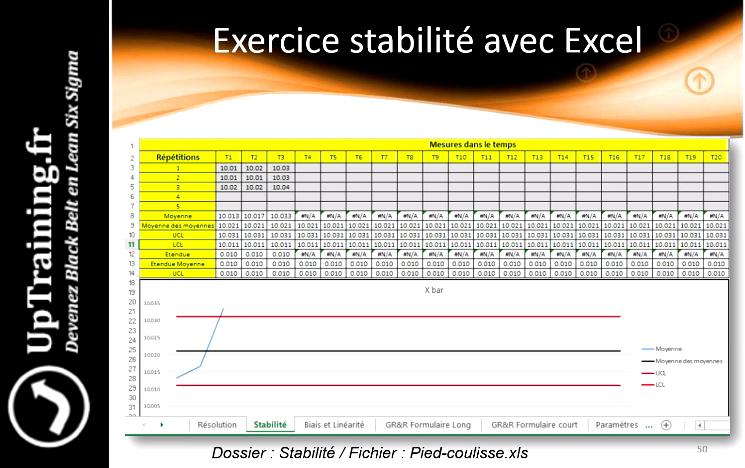 stabilité-mesure-lean-6-sigma