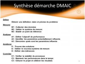 6 sigma pdf